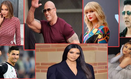 Highest-Paid Celebrities in 2020