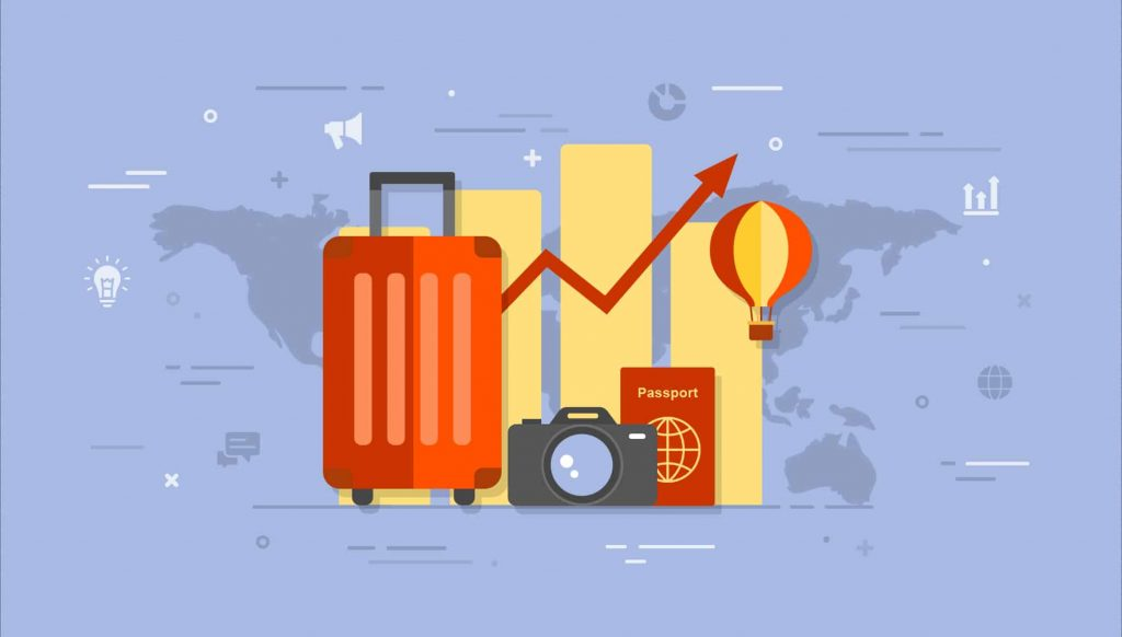 Guide to Video Marketing for Your Travel Business. Travel Video Marketing Trends 2021